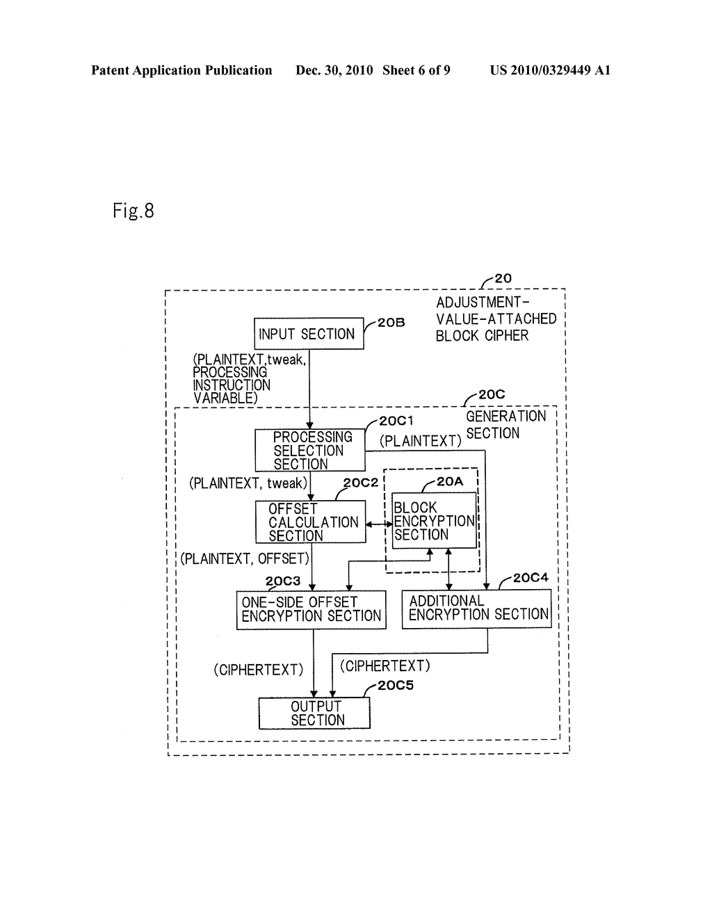 ADJUSTMENT-VALUE-ATTACHED BLOCK CIPHER APPARATUS, CIPHER GENERATION METHOD AND RECORDING MEDIUM - diagram, schematic, and image 07
