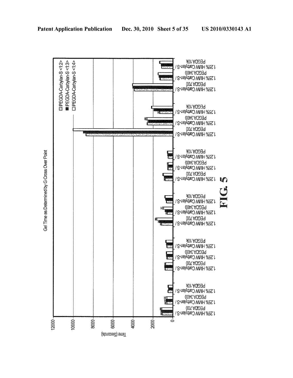 MODIFIED MACROMOLECULES AND METHODS OF MAKING AND USING THEREOF - diagram, schematic, and image 06