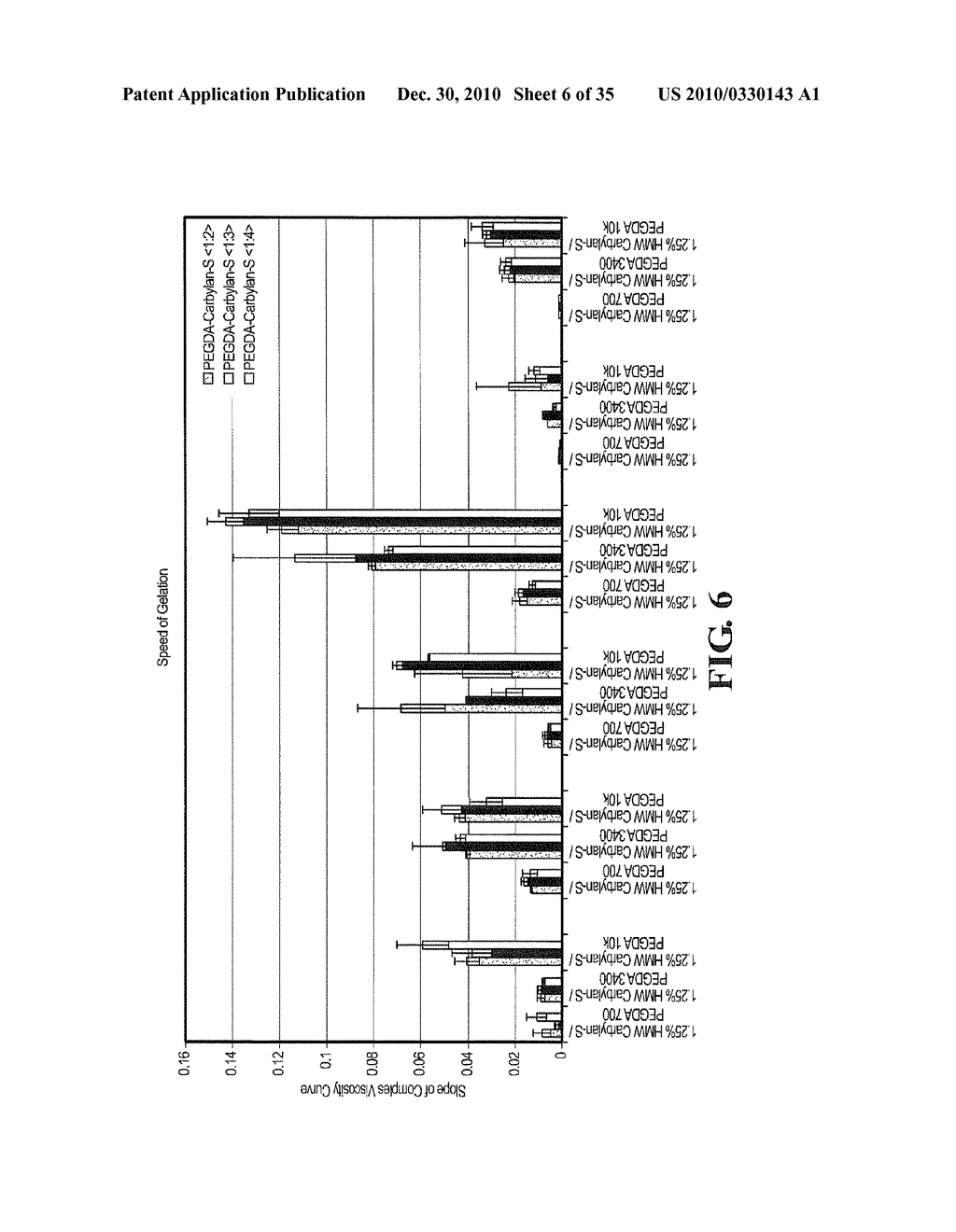 MODIFIED MACROMOLECULES AND METHODS OF MAKING AND USING THEREOF - diagram, schematic, and image 07