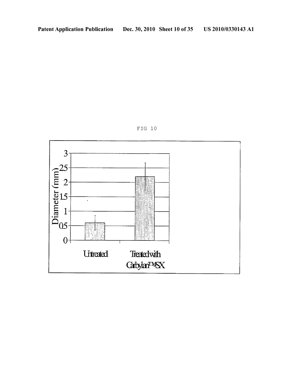 MODIFIED MACROMOLECULES AND METHODS OF MAKING AND USING THEREOF - diagram, schematic, and image 11