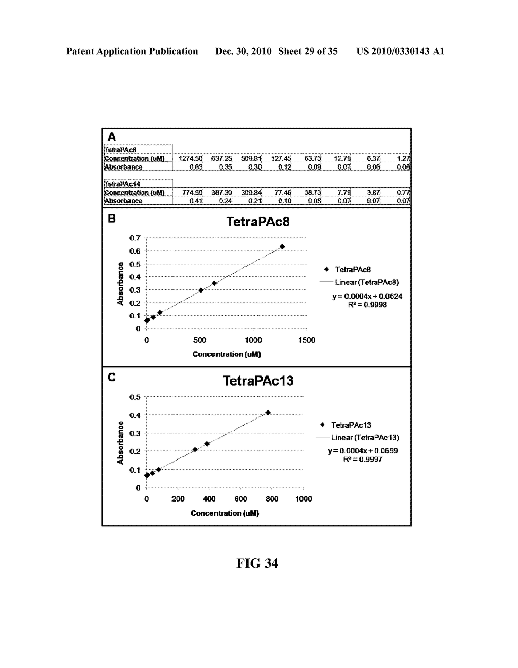 MODIFIED MACROMOLECULES AND METHODS OF MAKING AND USING THEREOF - diagram, schematic, and image 30