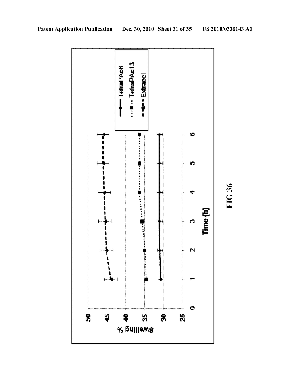 MODIFIED MACROMOLECULES AND METHODS OF MAKING AND USING THEREOF - diagram, schematic, and image 32