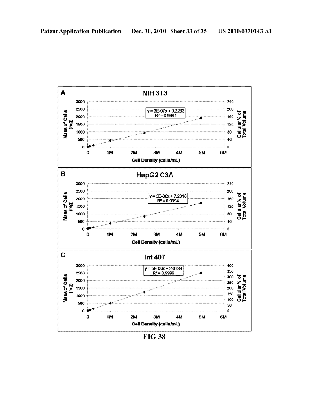 MODIFIED MACROMOLECULES AND METHODS OF MAKING AND USING THEREOF - diagram, schematic, and image 34