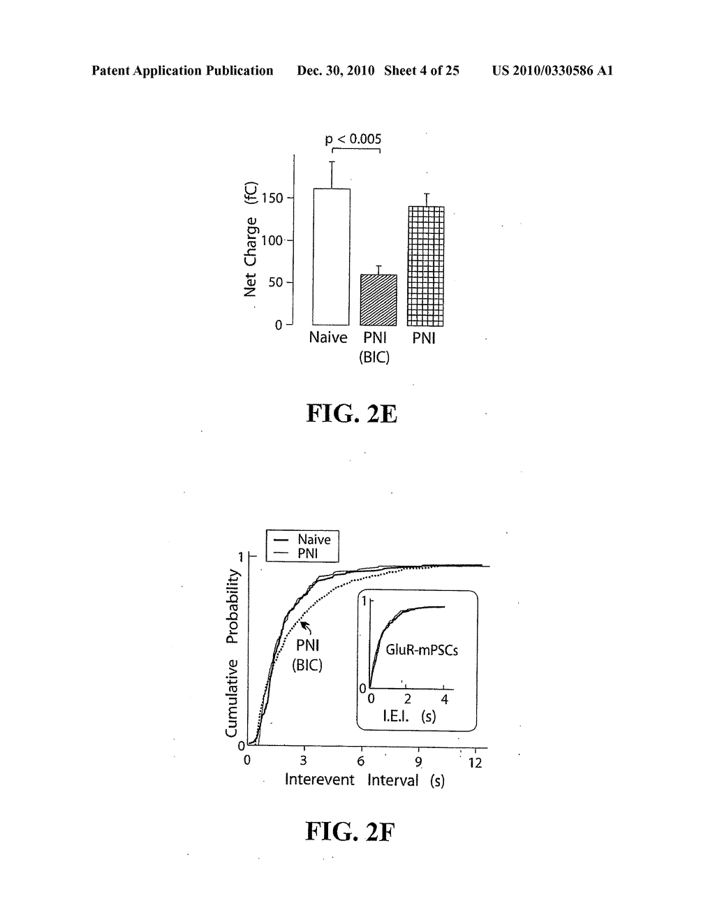 METHOD FOR IDENTIFYING COMPOUNDS FOR TREATMENT OF PAIN - diagram, schematic, and image 05