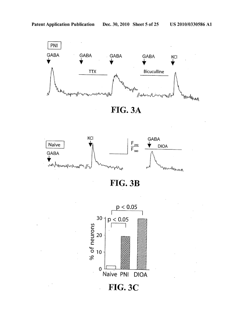 METHOD FOR IDENTIFYING COMPOUNDS FOR TREATMENT OF PAIN - diagram, schematic, and image 06