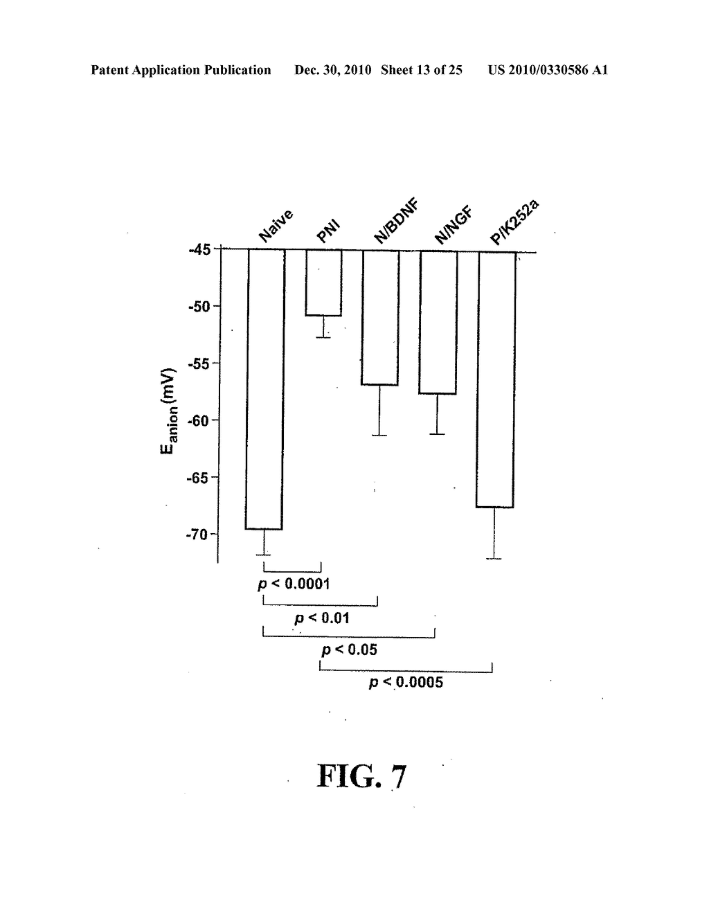 METHOD FOR IDENTIFYING COMPOUNDS FOR TREATMENT OF PAIN - diagram, schematic, and image 14