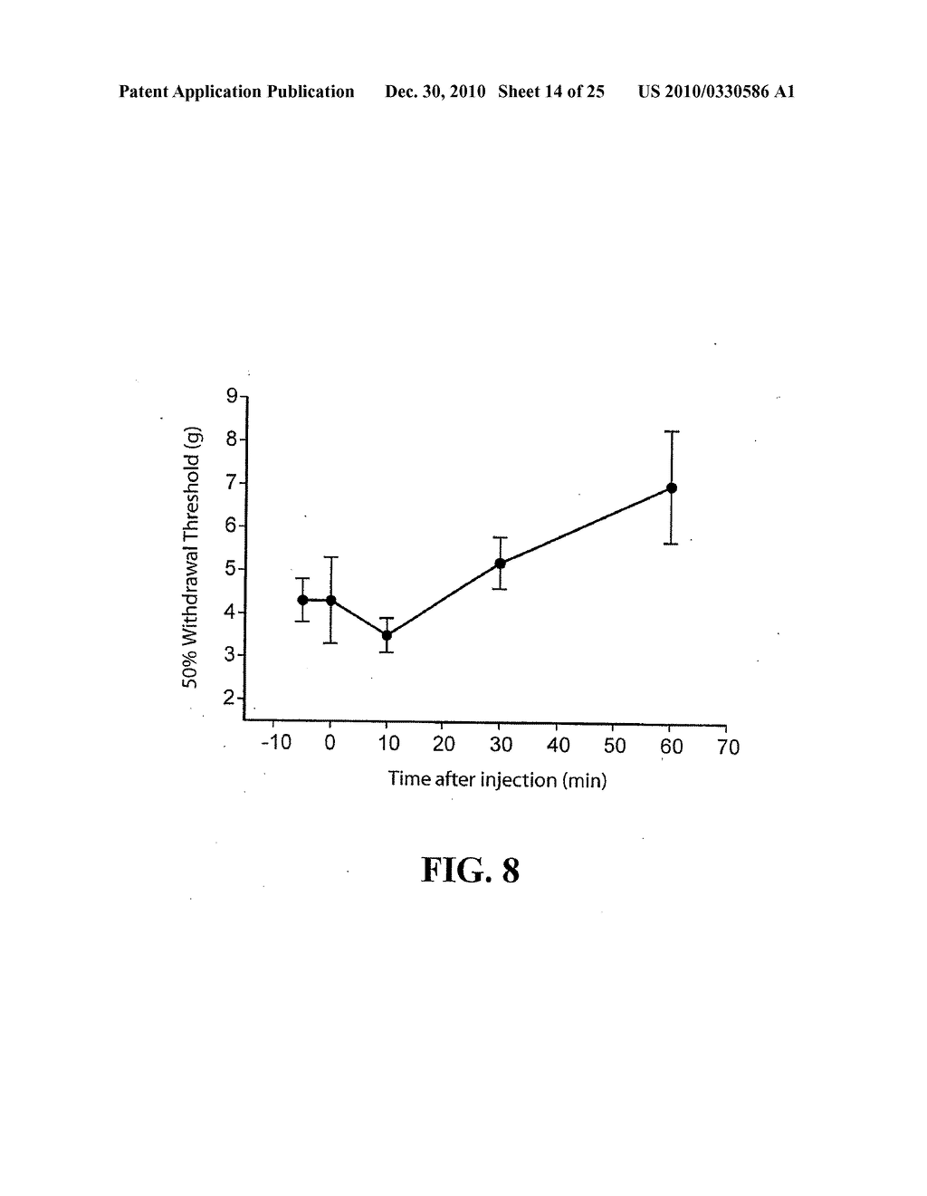 METHOD FOR IDENTIFYING COMPOUNDS FOR TREATMENT OF PAIN - diagram, schematic, and image 15