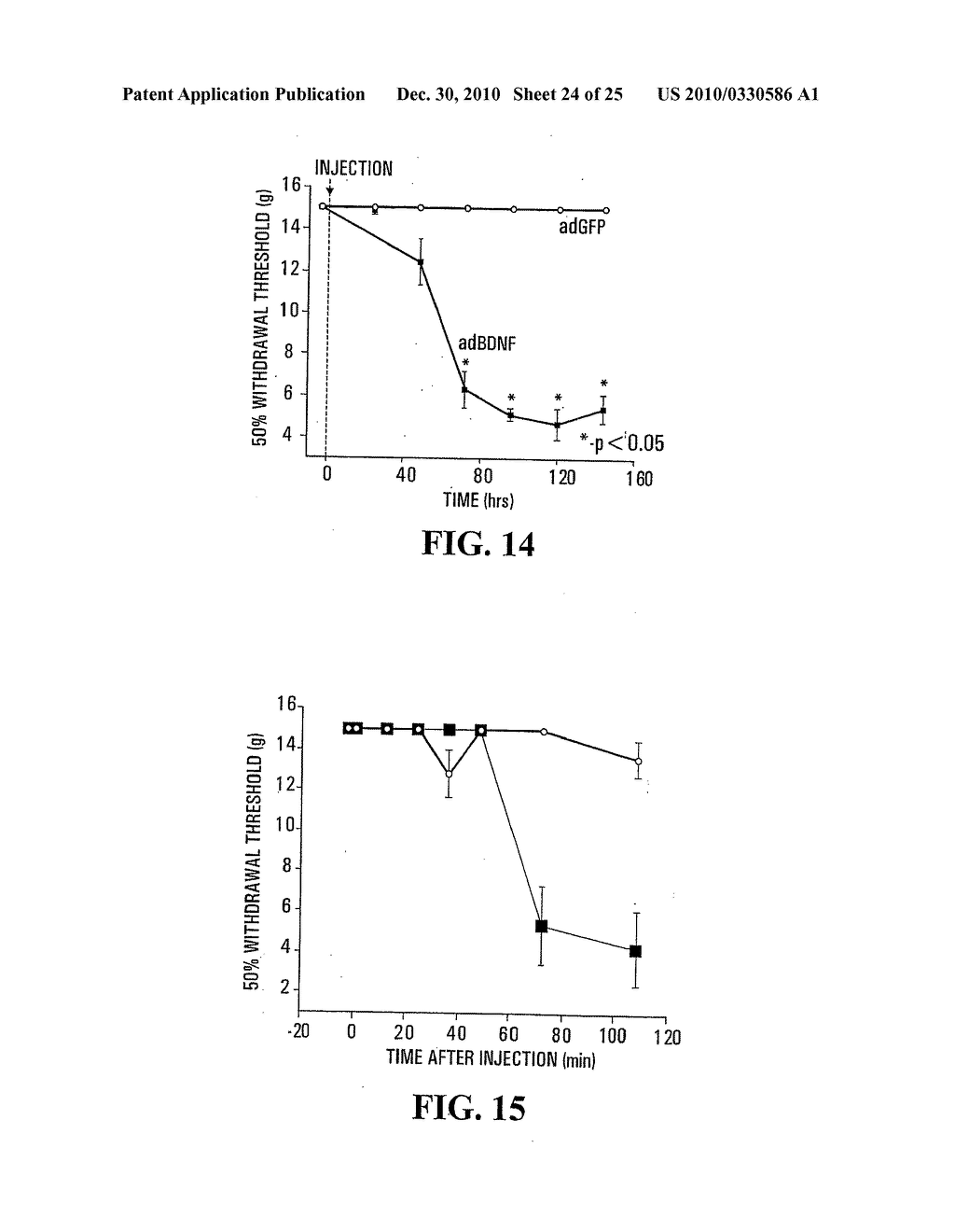 METHOD FOR IDENTIFYING COMPOUNDS FOR TREATMENT OF PAIN - diagram, schematic, and image 25