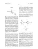 ONE POT DESIALYLATION AND GLYCOPEGYLATION OF THERAPEUTIC PEPTIDES diagram and image