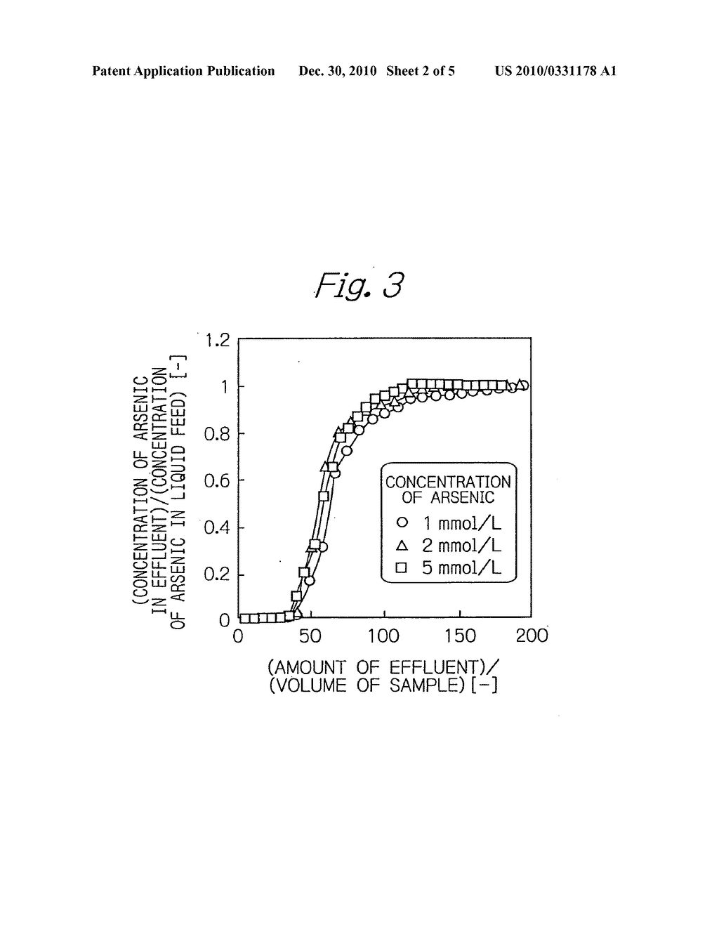 Method of synthesizing zirconium-loaded fibrous adsorbent materials having phosphoryl groups and removal of objectionable substances using the adsorbents - diagram, schematic, and image 03