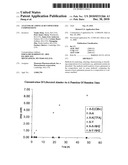 ANALYSIS OF AMINO ACID COPOLYMER COMPOSITIONS diagram and image