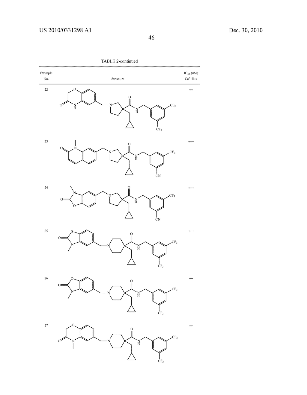 Carboxamide Compounds and Their Use - diagram, schematic, and image 47