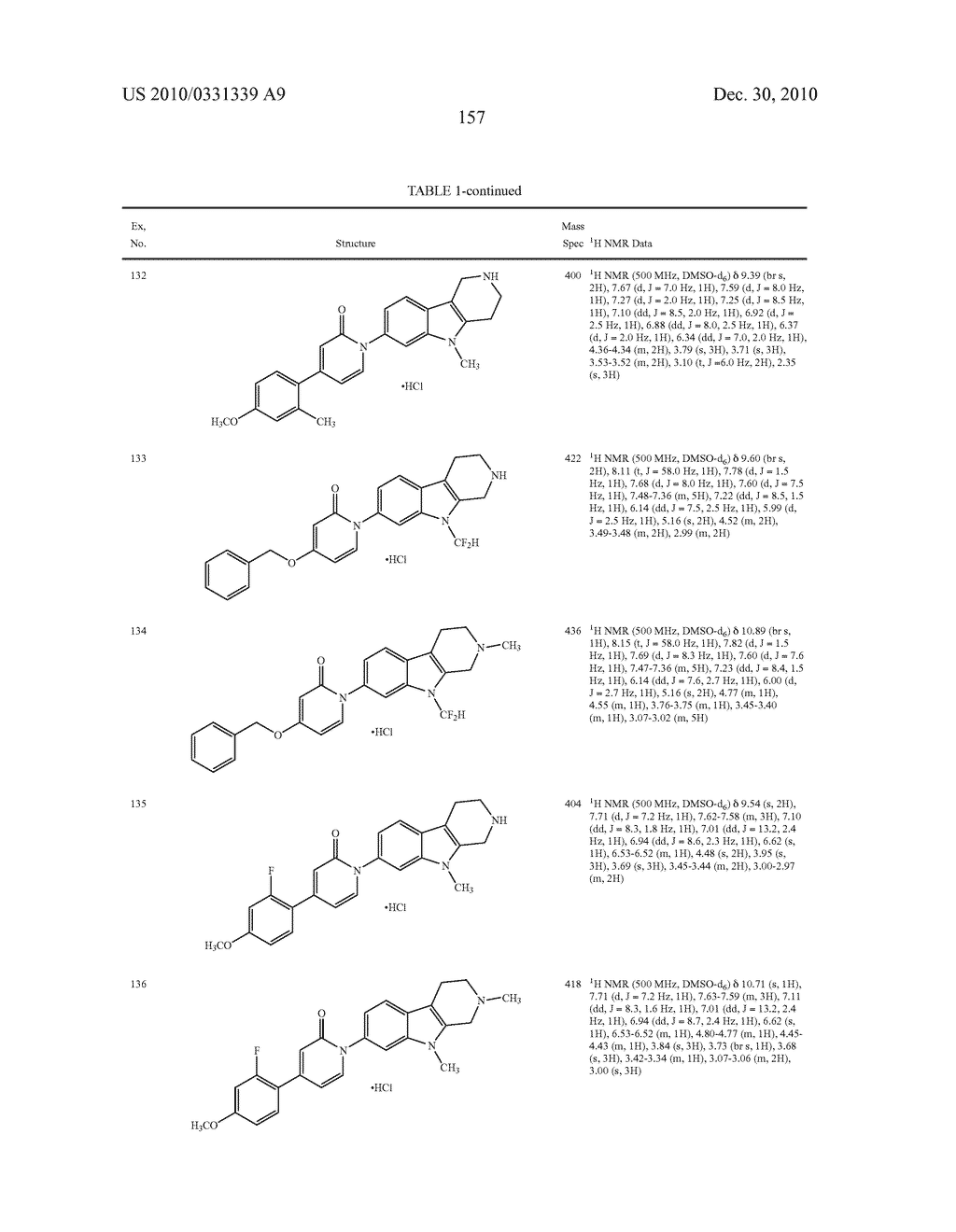 (1-AZINONE)-SUBSTITUTED PYRIDOINDOLES - diagram, schematic, and image 158