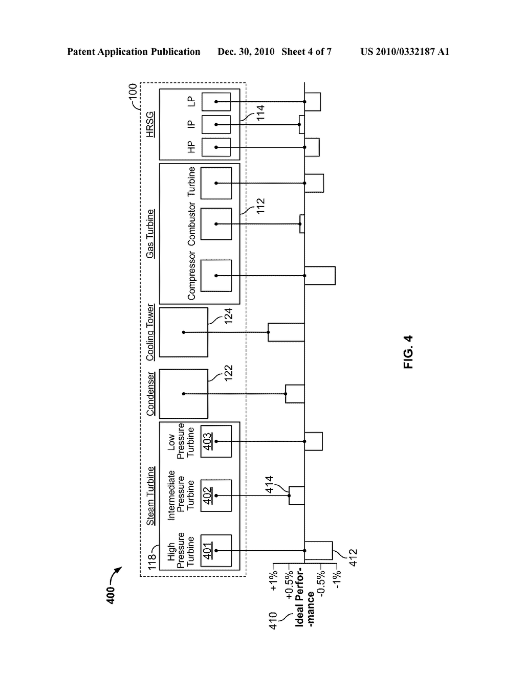 SYSTEMS AND METHOD FOR POWER PLANT PERFORMANCE RECONCILIATION - diagram, schematic, and image 05
