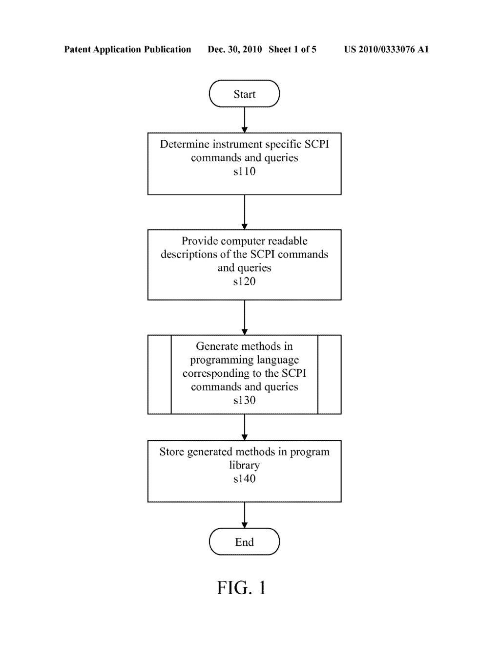 Programming Language Translator Diagram Schematic And Image 02