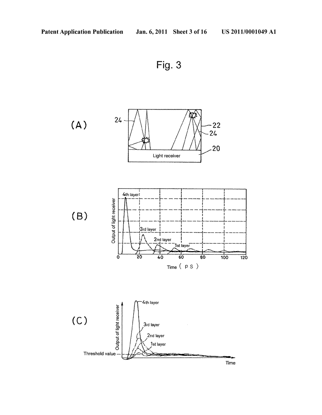 METHOD FOR DETECTING RADIATION, DEVICE THEREOF, AND POSITRON EMISSION TOMOGRAPHY SCANNER - diagram, schematic, and image 04