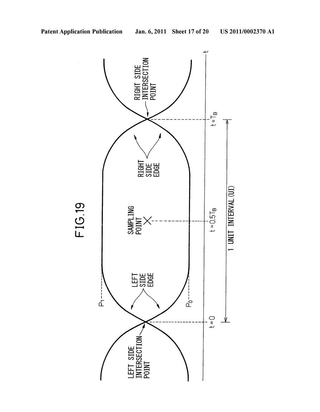 Sampling Point Detection Circuit Transmission System Pre Emphasis Logic Analyzer Diagram Intensity Adjustment Method And Evaluation For Evaluating Path Schematic Image 18