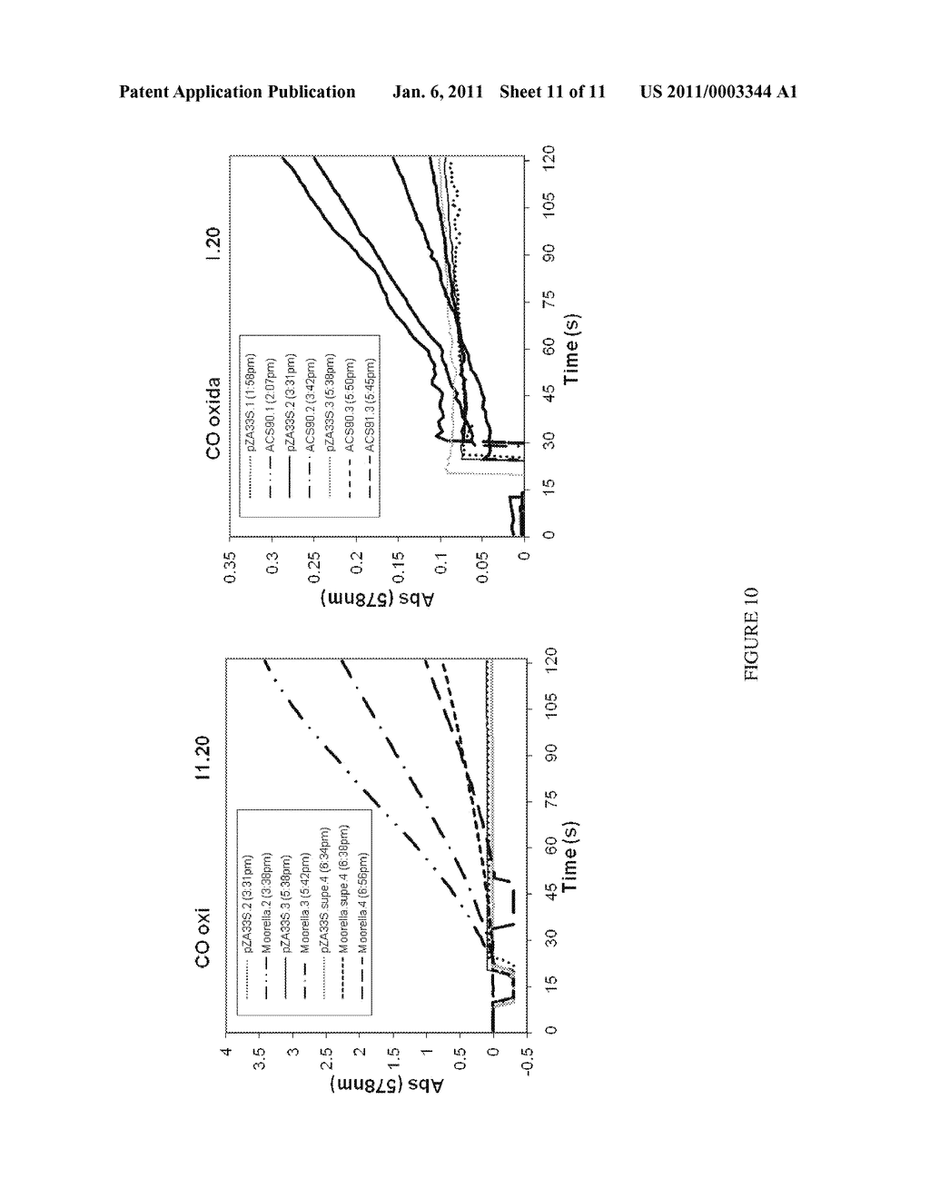 METHODS AND ORGANISMS FOR UTILIZING SYNTHESIS GAS OR OTHER GASEOUS CARBON SOURCES AND METHANOL - diagram, schematic, and image 12