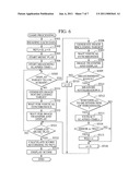 GAME DEVICE, GAME CONTROL METHOD, INFORMATION RECORDING MEDIUM, AND PROGRAM diagram and image