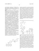 Inhibitors of Acetyl-CoA Carboxylase for Treatment of Neuronal Hypometabolism diagram and image