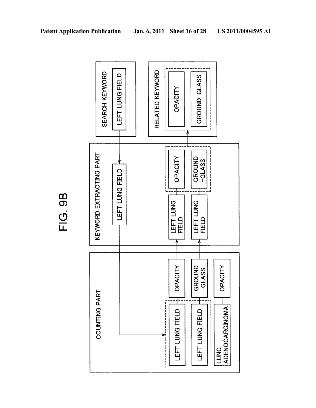 DIAGNOSTIC REPORT SEARCH SUPPORTING APPARATUS AND DIAGNOSTIC REPORT SEARCHING APPARATUS - diagram, schematic, and image 17