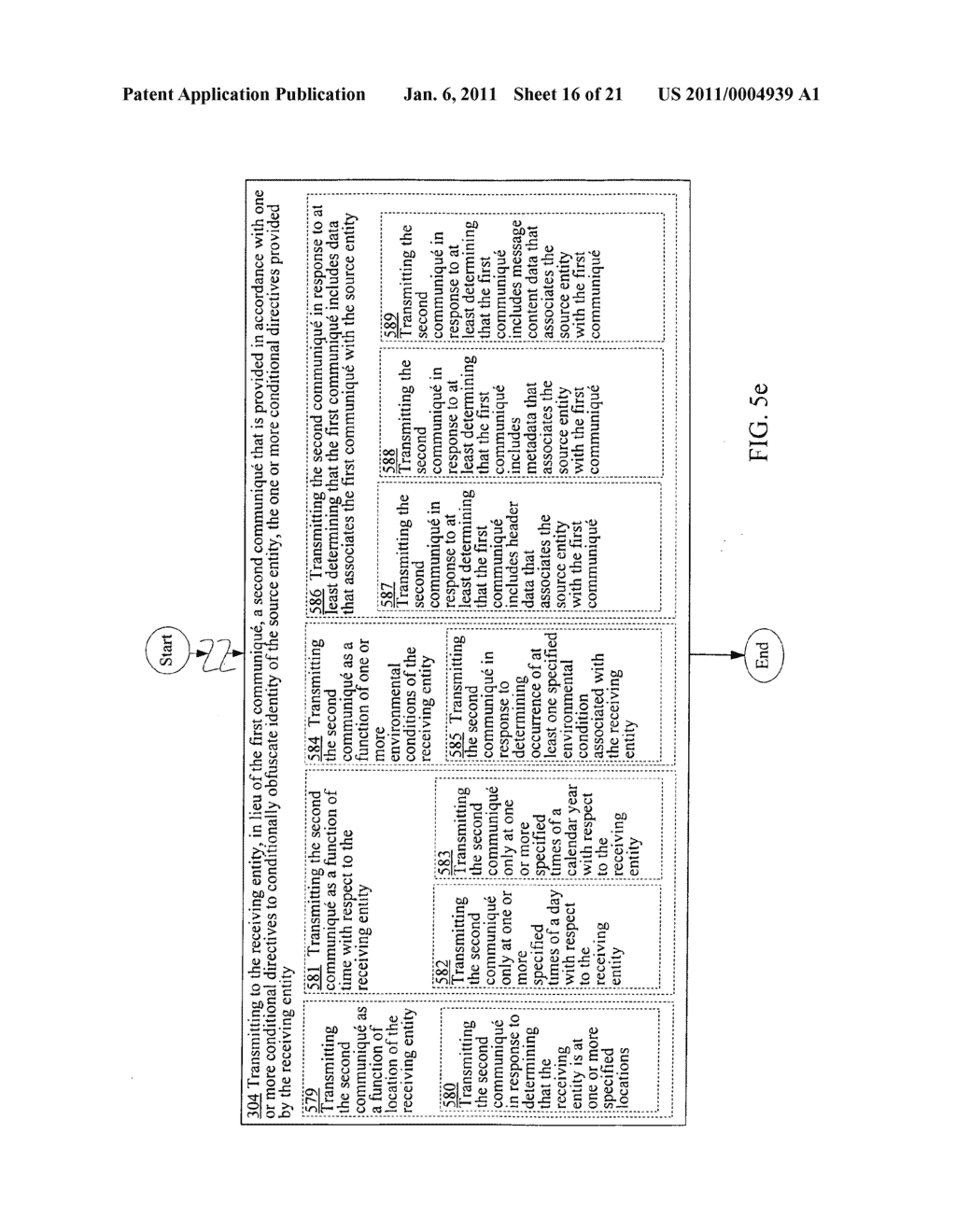 Obfuscating identity of a source entity affiliated with a communique in accordance with conditional directive provided by a receiving entity - diagram, schematic, and image 17