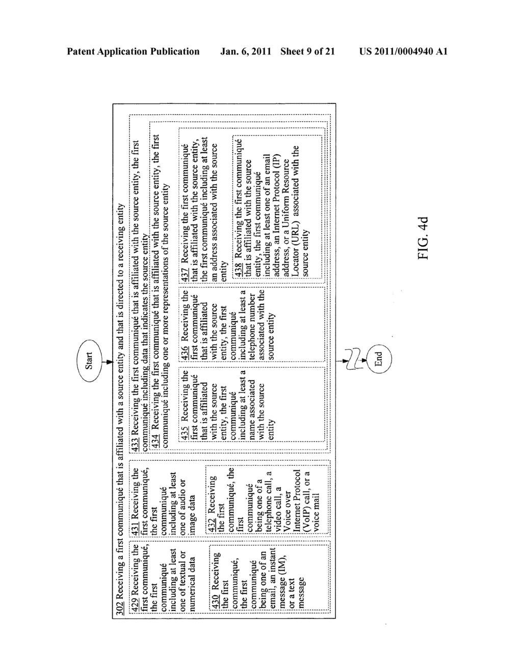 Obfuscating identity of a source entity affiliated with a communique in accordance with conditional directive provided by a receiving entity - diagram, schematic, and image 10