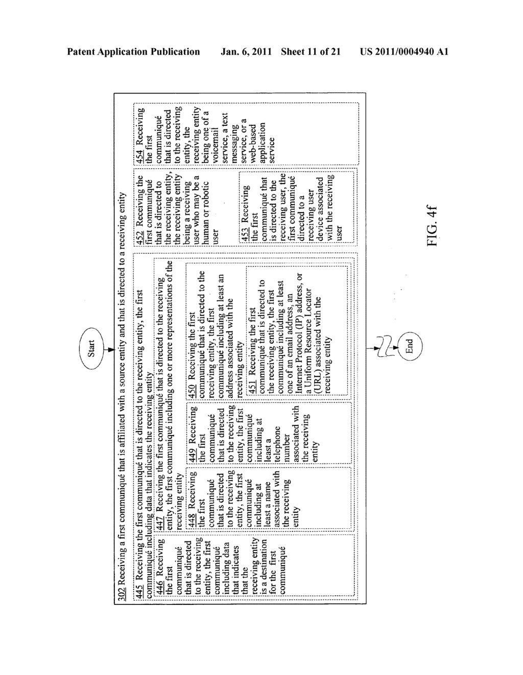 Obfuscating identity of a source entity affiliated with a communique in accordance with conditional directive provided by a receiving entity - diagram, schematic, and image 12