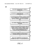 EVENT TRIGGER FOR SCHEDULING INFORMATION IN WIRELESS COMMUNICATION NETWORKS diagram and image