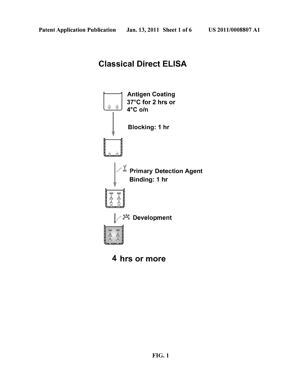 Composition Related to Rapid ELISA Process - diagram, schematic, and image 02