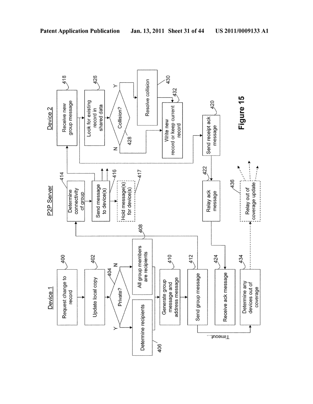 System and Method for Managing Items in a List Shared by a Group of Mobile Devices - diagram, schematic, and image 32