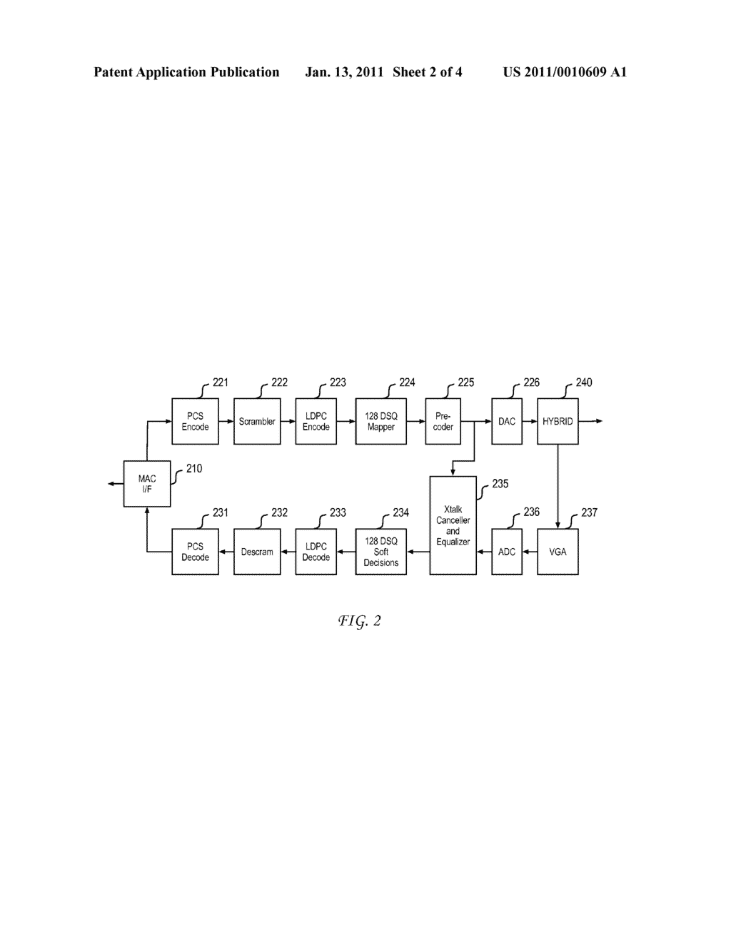 System and Method for Achieving Higher Data Rates in Physical Layer Devices - diagram, schematic, and image 03