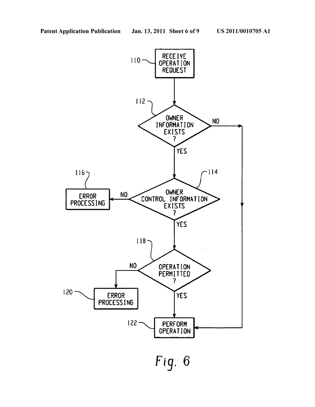 System and Method of Owner Application Control of Electronic Devices - diagram, schematic, and image 07