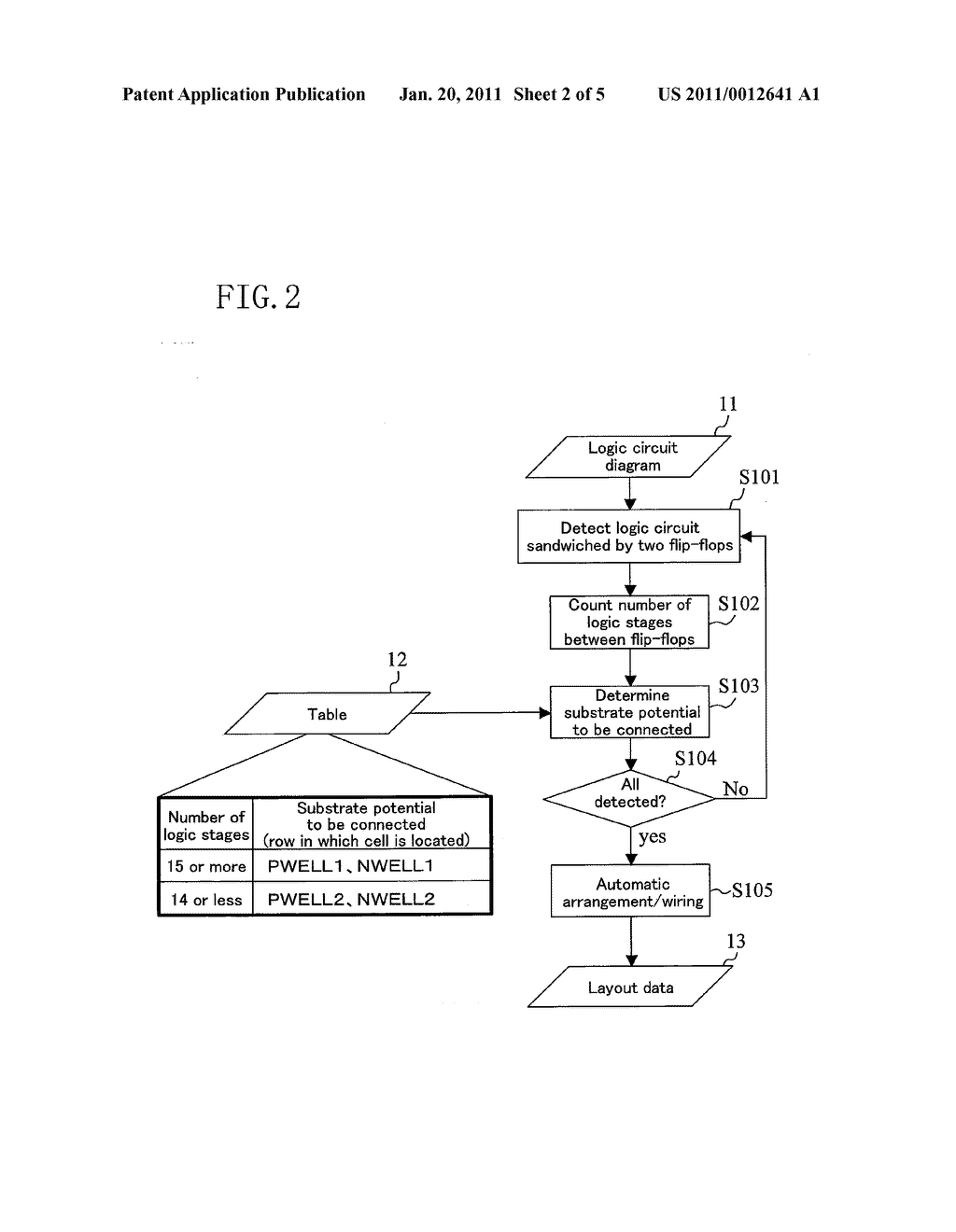 CELL ARRANGEMENT METHOD FOR DESIGNING SEMICONDUCTOR INTEGRATED CIRCUIT - diagram, schematic, and image 03