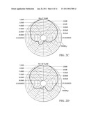 Miniature Circularly Polarized Folded Patch Antenna diagram and image