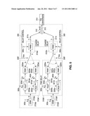 SUB-BEAM FORMING RECEIVER CIRCUITRY FOR ULTRASOUND SYSTEM diagram and image