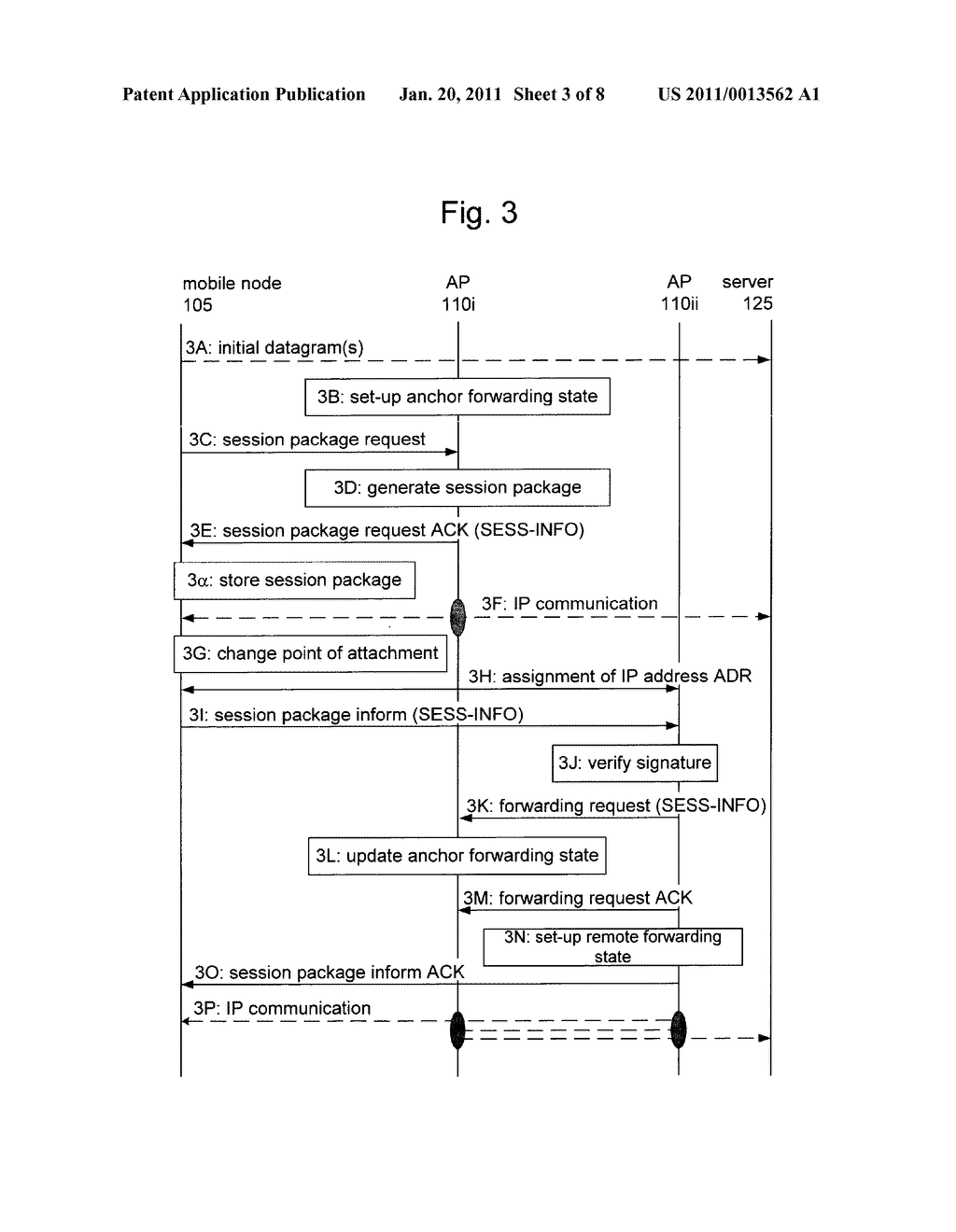 METHOD AND APPARATUS FOR PROVIDING MOBILITY TO A MOBILE NODE - diagram, schematic, and image 04