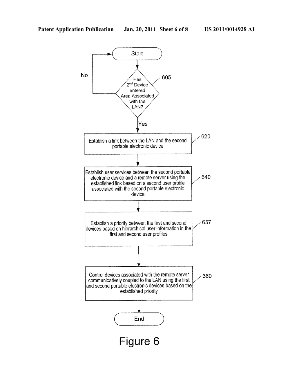 Methods, Systems and Computer Program Products for Tailoring Advertisements to a User Based on Actions Taken Using a Portable Electronic Device - diagram, schematic, and image 07