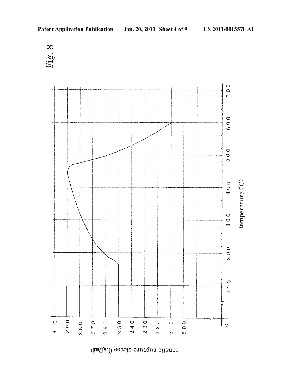 MEDICAL GUIDE WIRE, METHOD OF MAKING THE SAME , AND ASSEMBLY OF BALLOON CATHETER AND GUIDING CATHETER COMBINED WITH THE MEDICAL GUIDE WIRE - diagram, schematic, and image 05