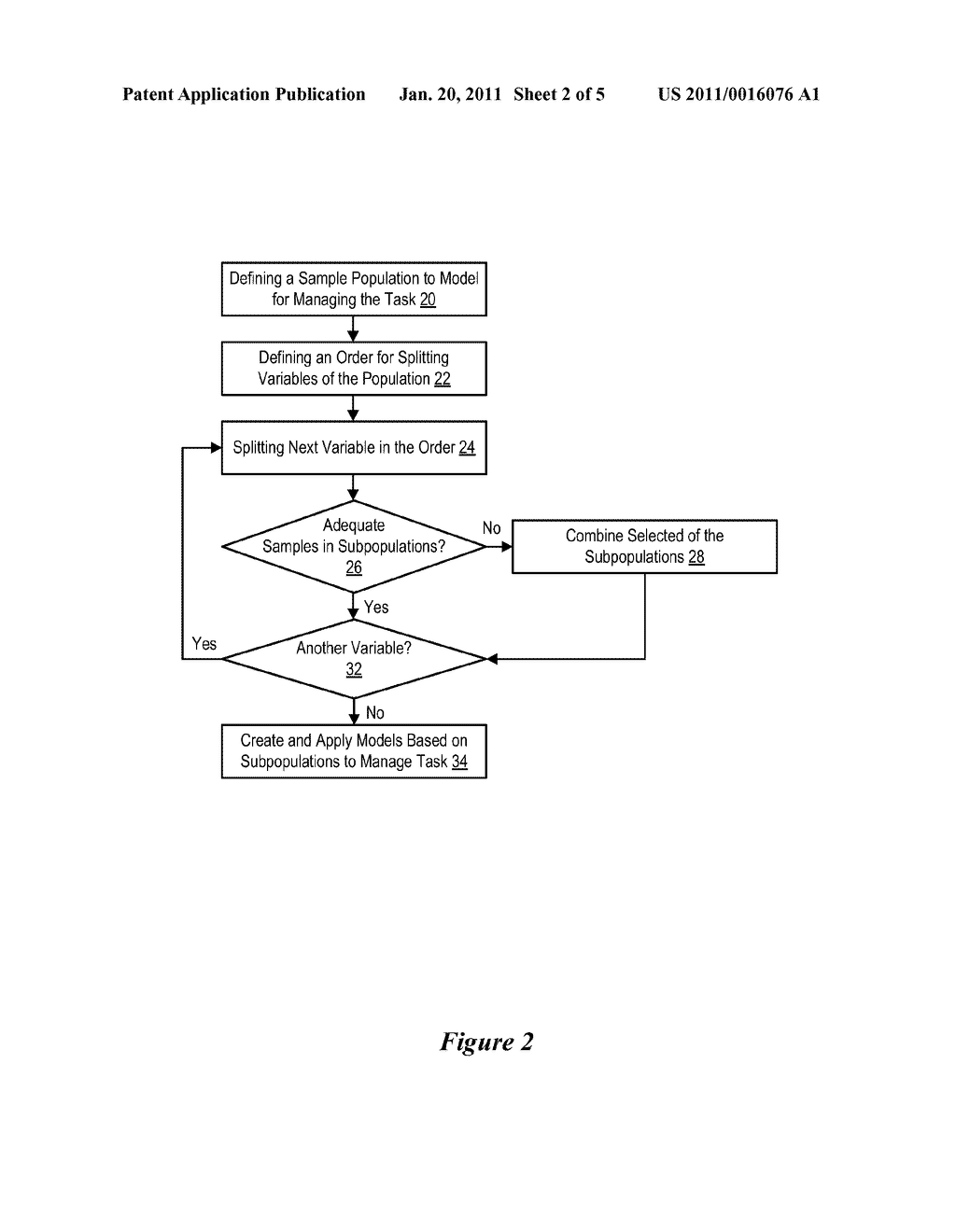 System and Method for Automated Population Splitting to Assist Task Management Through Analytics - diagram, schematic, and image 03