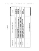 FEDERATED CONFIGURATION MANAGEMENT DATABASE, MANAGEMENT DATA REPOSITORY, AND BACKUP DATA MANAGEMENT SYSTEM diagram and image