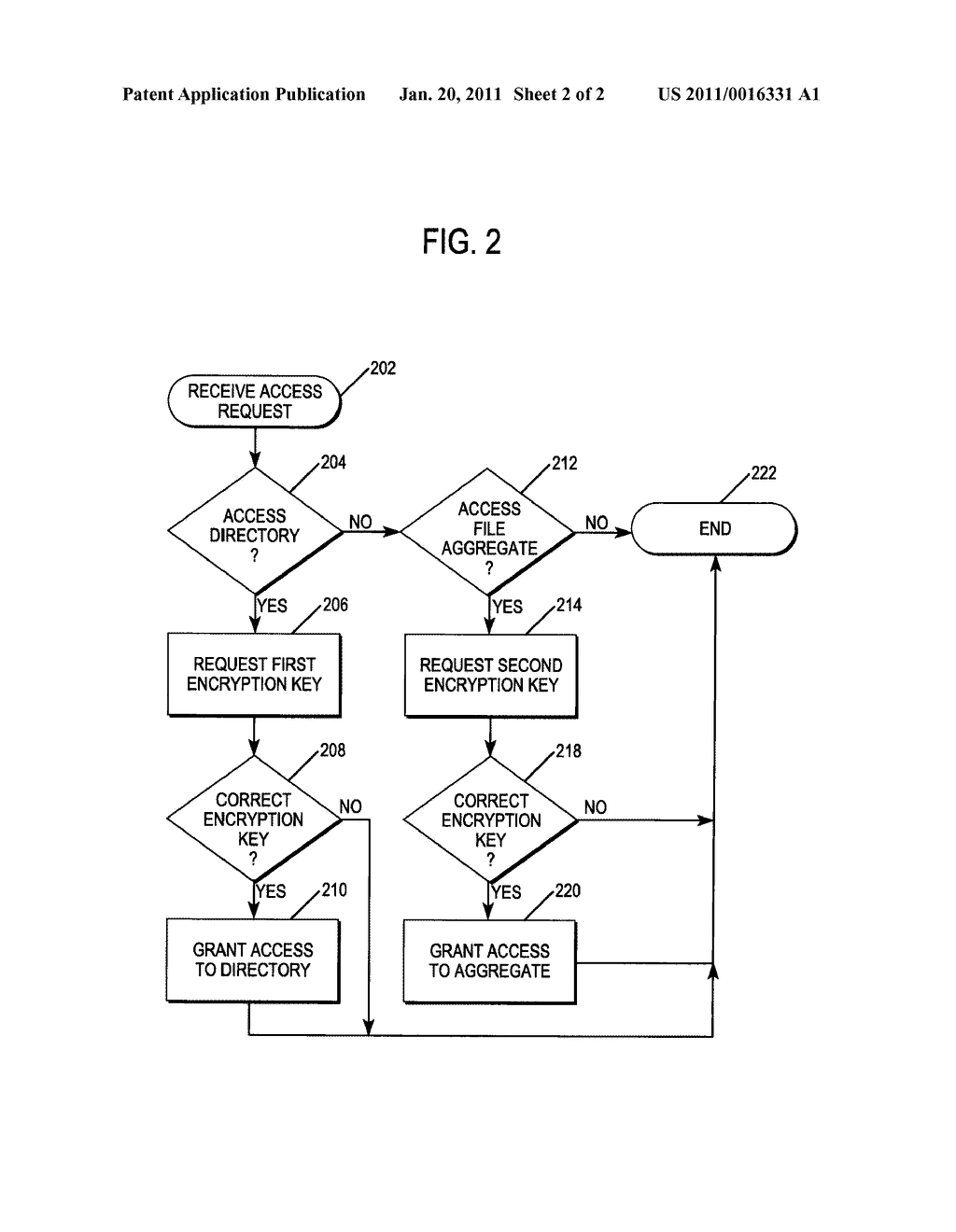 APPARATUS AND METHOD FOR MANAGEMENT FOR FILE AGGREGATES AND FILE DIRECTORIES - diagram, schematic, and image 03