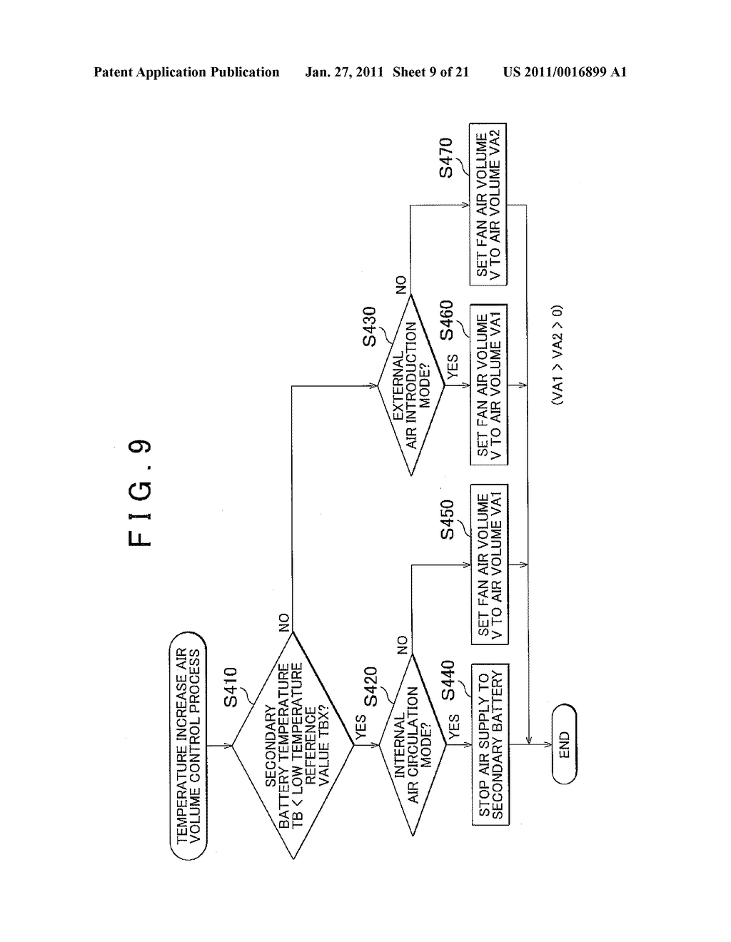 TEMPERATURE CONTROL APPARATUS FOR IN-VEHICLE ELECTRIC STORAGE DEVICE - diagram, schematic, and image 10