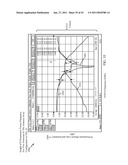 Antenna Array For Multiple In Multiple Out (MIMO) Communication Systems diagram and image