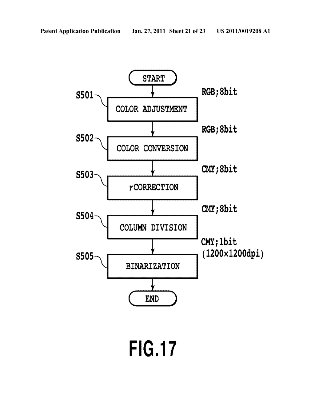 IMAGE DATA GENERATING APPARATUS, PRINTING APPARATUS, AND IMAGE DATA GENERATION METHOD - diagram, schematic, and image 22