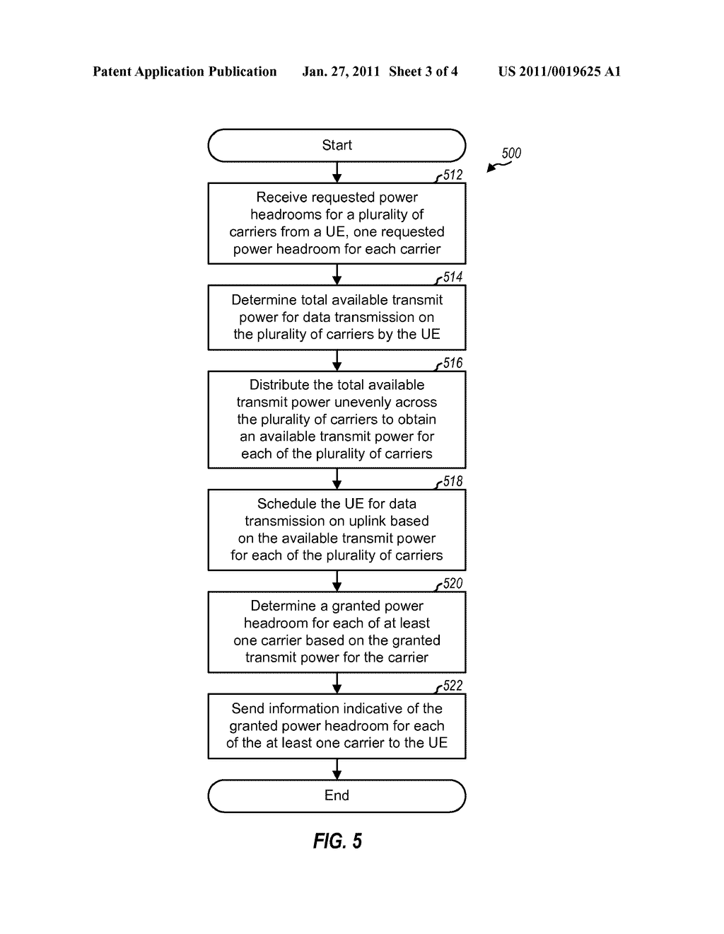 METHOD AND APPARATUS FOR SCHEDULING DATA TRANSMISSION ON MULTIPLE CARRIERS - diagram, schematic, and image 04