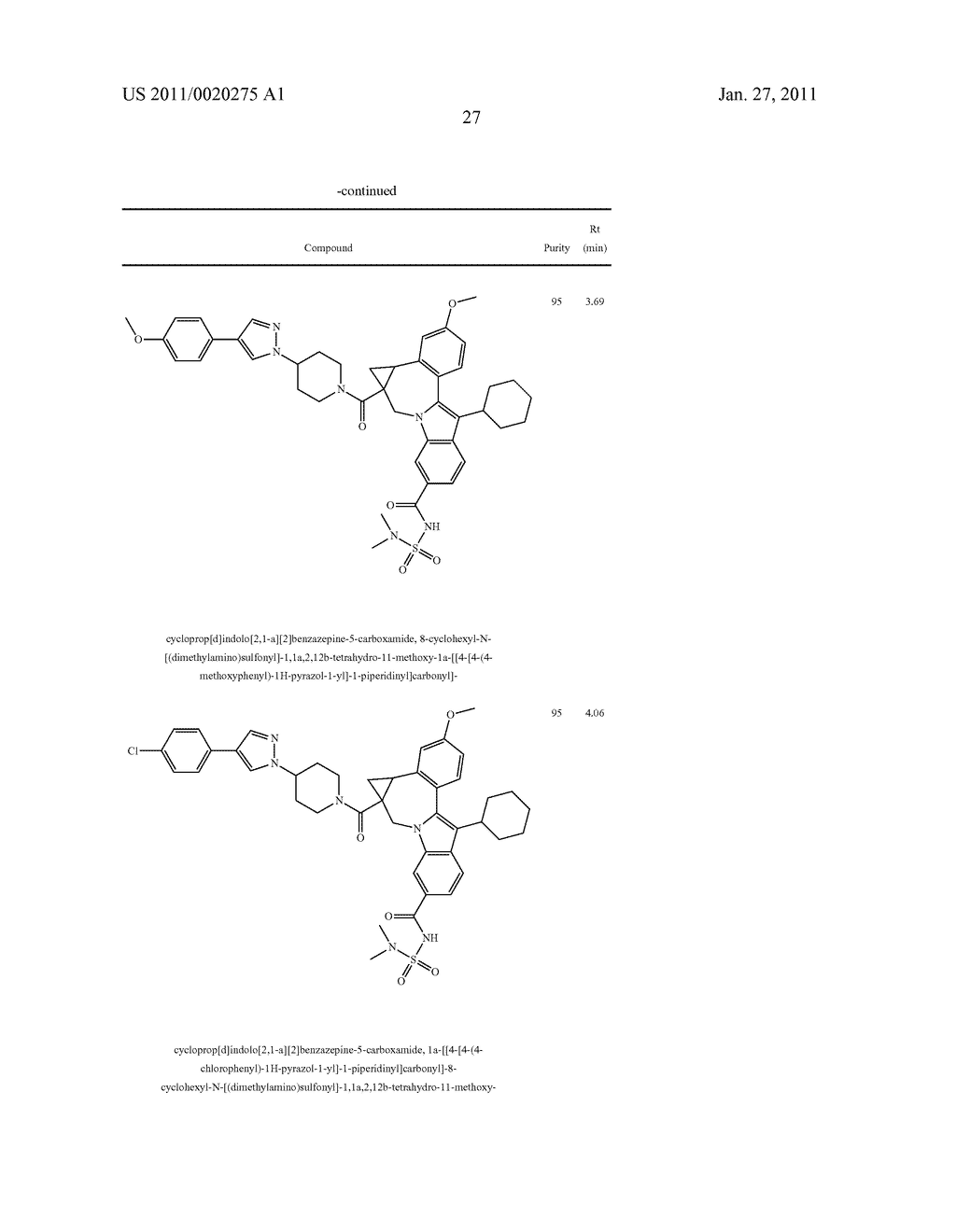 Compounds for the Treatment of Hepatitis C - diagram, schematic, and image 28