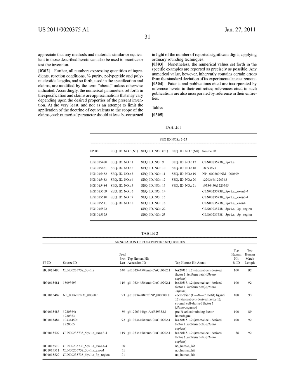 STROMAL CELL-DERIVED FACTOR-1 POLYPEPTIDES, POLYNUCLEOTIDES, MODULATORS THEREOF AND METHODS OF USE - diagram, schematic, and image 33