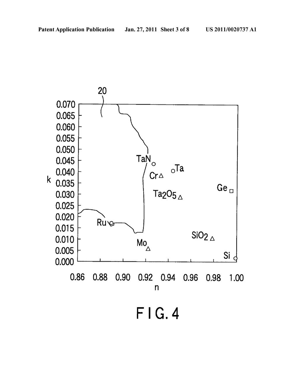 REFLECTION-TYPE EXPOSURE MASK AND METHOD OF MANUFACTURING A SEMICONDUCTOR DEVICE - diagram, schematic, and image 04