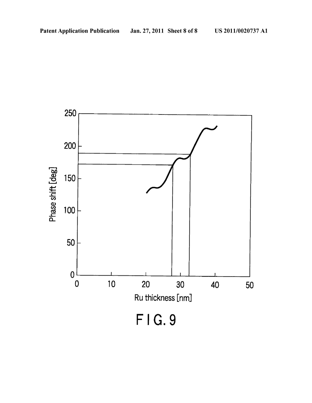 REFLECTION-TYPE EXPOSURE MASK AND METHOD OF MANUFACTURING A SEMICONDUCTOR DEVICE - diagram, schematic, and image 09
